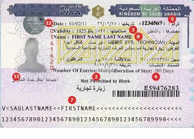 Visum Saoedi-Arabië