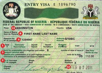 visum nodig voor usa
