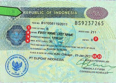 Visum Indonesië
