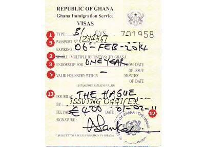Visum Ghana