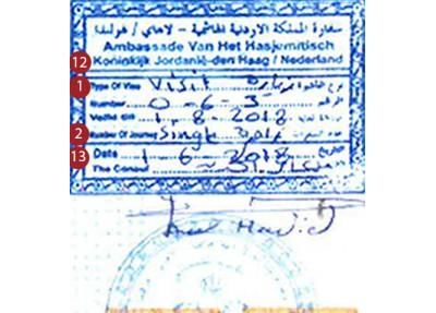 Visum Jordanië